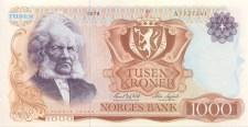 Малые кредиты в Эстонии